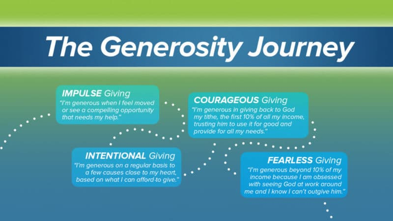 Generosity journey path